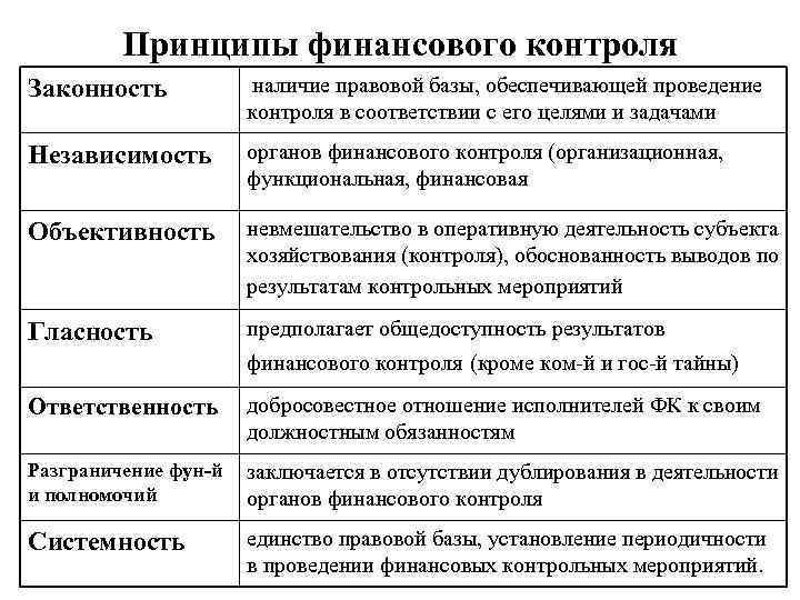 Закон О Тишие Иркутск