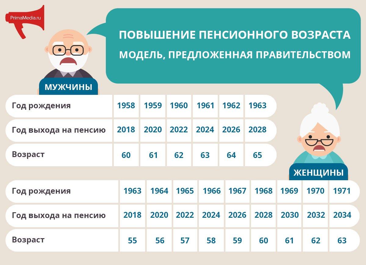Налогообложение вкладов физических лиц в 2019 году