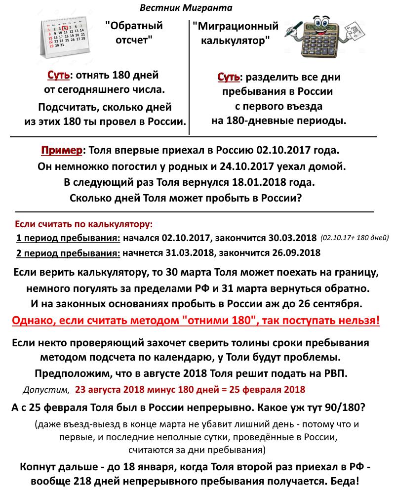 Как составить бизнес план в беларуси