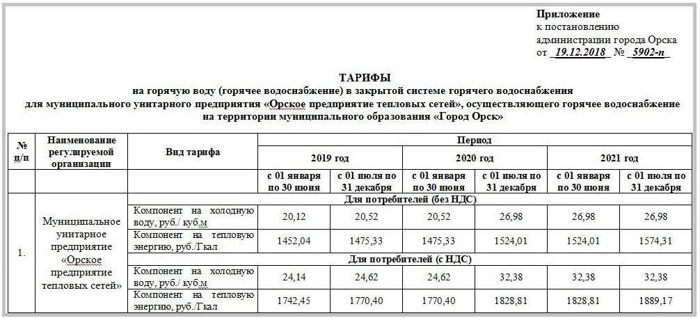 Доверенность ип для сдачи документов в налоговую образец
