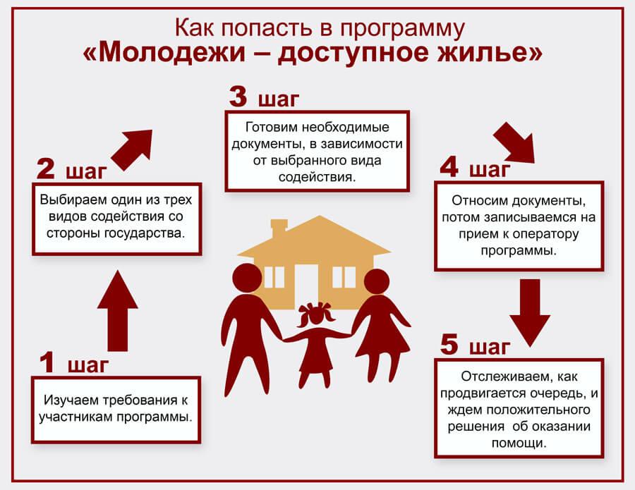 Пв какое время по закону в петрозаводске нельзя шуметь