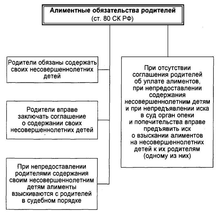 Общественная опасность статьи 200 1 ук рф