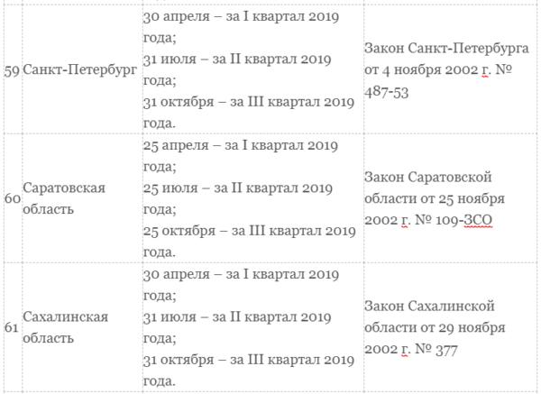 Как продлить срок по контракту 44 фз без увеличения цены
