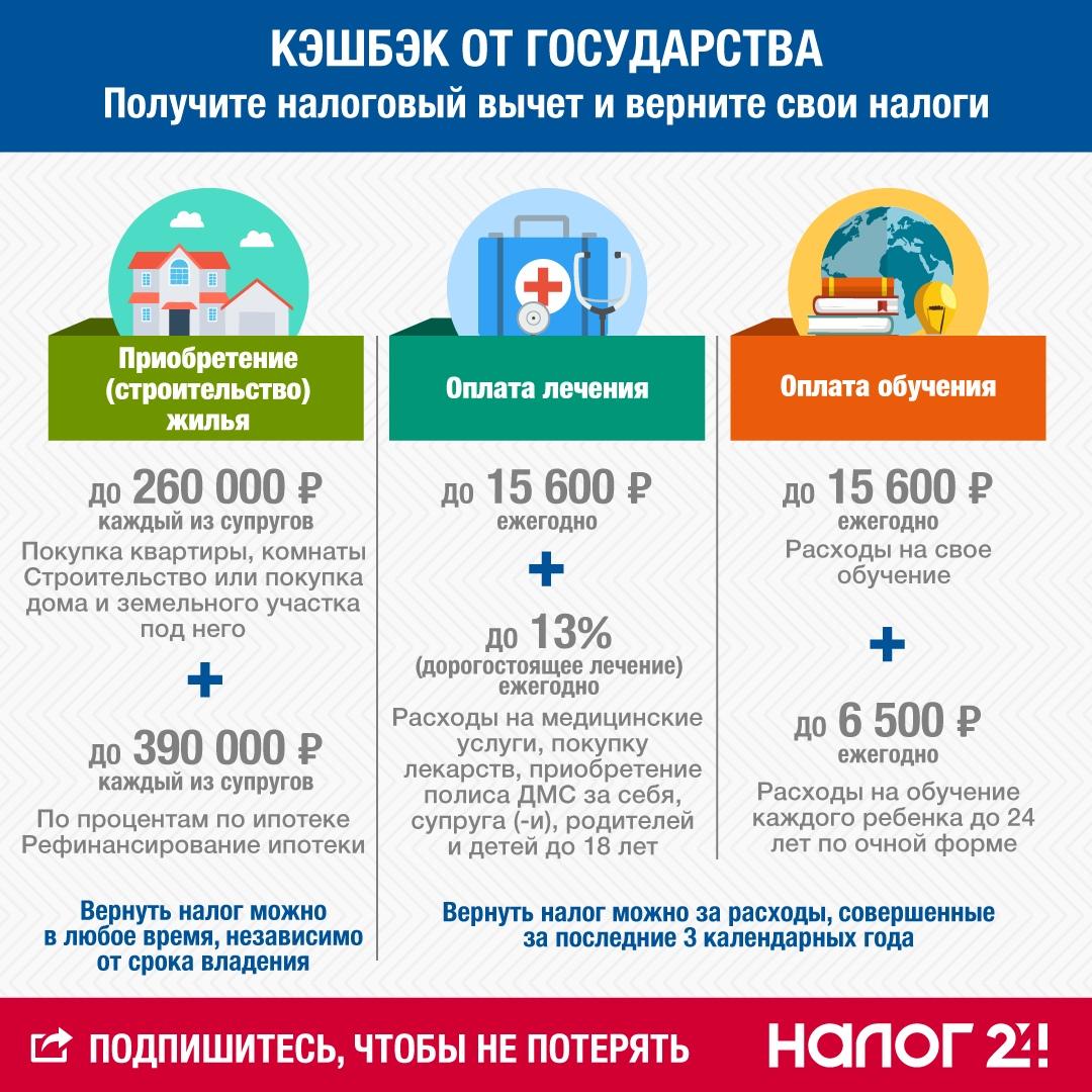 Программа Молодая Семья В Воронеже 2019